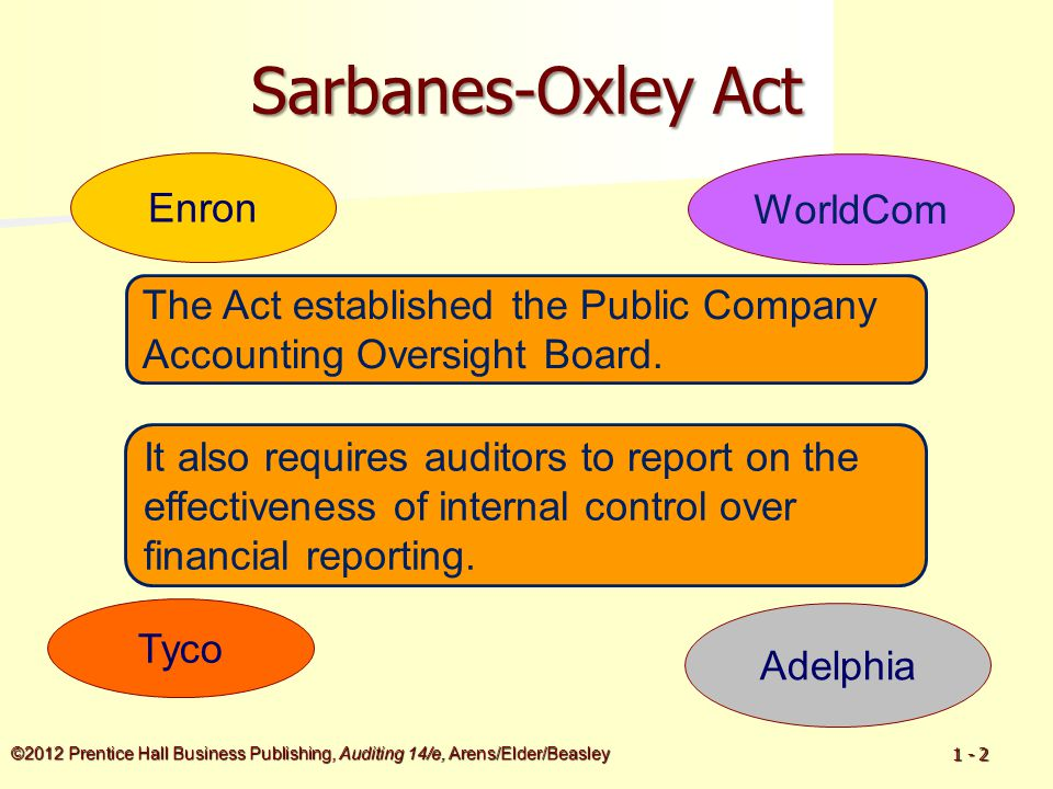©2012 Prentice Hall Business Publishing, Auditing 14/e, Arens/Elder/Beasley 1 - 2 Adelphia Enron Tyco WorldCom Sarbanes-Oxley Act The Act established the Public Company Accounting Oversight Board.