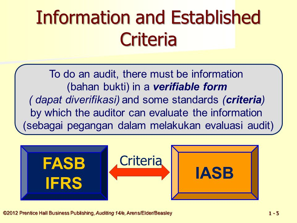 ©2012 Prentice Hall Business Publishing, Auditing 14/e, Arens/Elder/Beasley 1 - 5 Information and Established Criteria To do an audit, there must be i