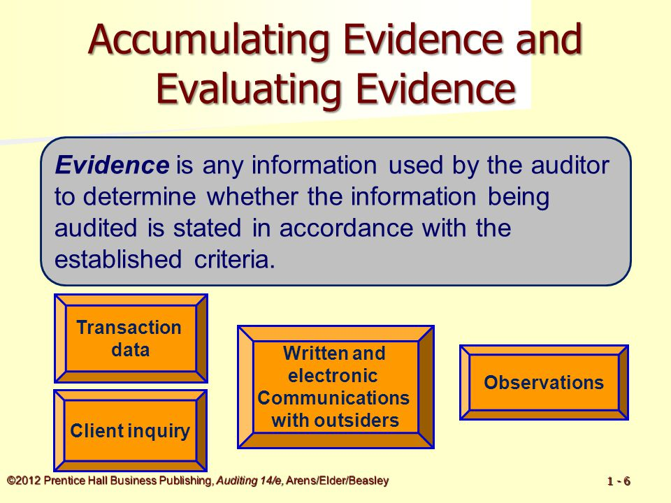 ©2012 Prentice Hall Business Publishing, Auditing 14/e, Arens/Elder/Beasley Assurance, Attestation, and Nonassurance Services