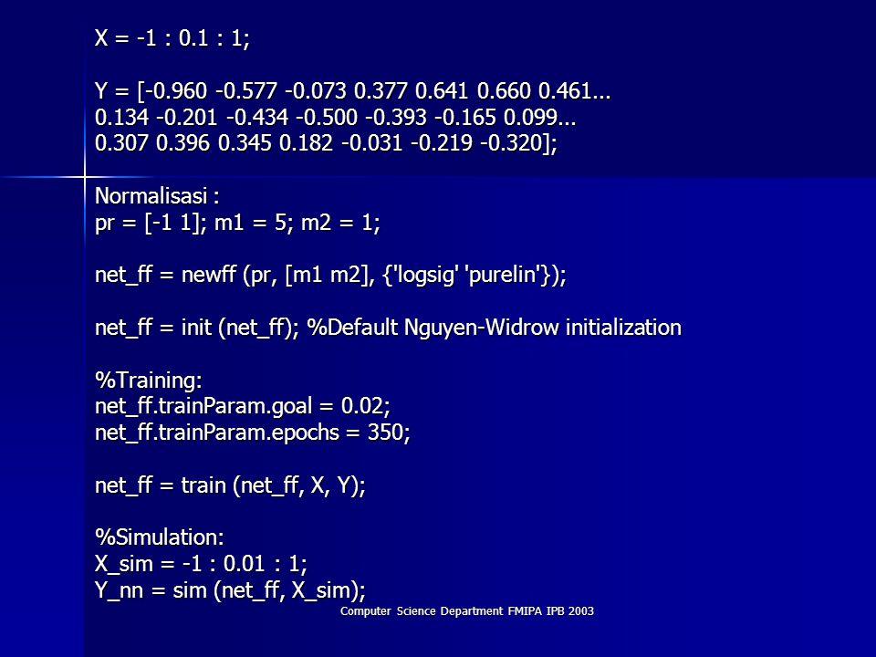X = -1 : 0.1 : 1; Y = [-0.960 -0.577 -0.073 0.377 0.641 0.660 0.461...