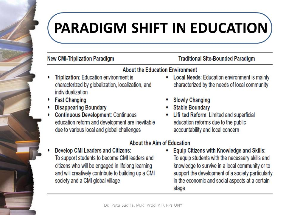 PARADIGM SHIFT IN EDUCATION Dr. Putu Sudira, M.P. Prodi PTK PPs UNY