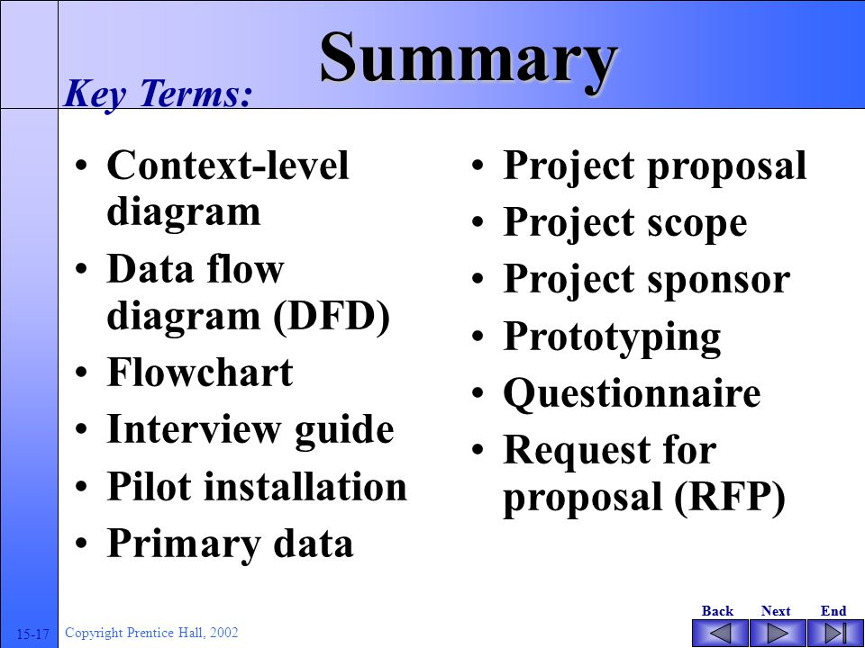 BackNextEndBackNextEnd 15-17 Copyright Prentice Hall, 2002 Summary Context-level diagram Data flow diagram (DFD) Flowchart Interview guide Pilot installation Primary data Project proposal Project scope Project sponsor Prototyping Questionnaire Request for proposal (RFP) Key Terms: