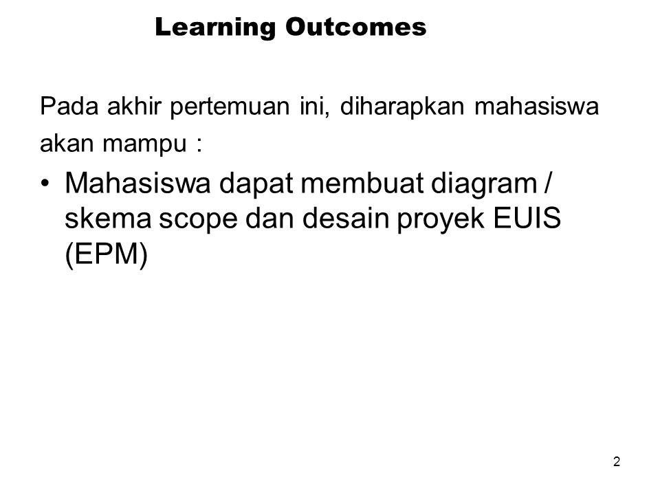 2 Learning Outcomes Pada akhir pertemuan ini, diharapkan mahasiswa akan mampu : Mahasiswa dapat membuat diagram / skema scope dan desain proyek EUIS (EPM)