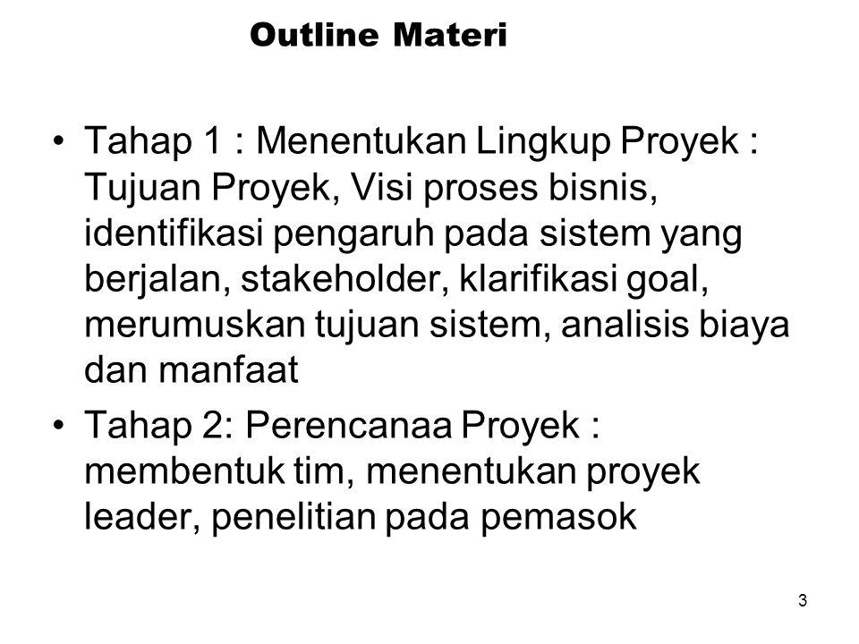 3 Outline Materi Tahap 1 : Menentukan Lingkup Proyek : Tujuan Proyek, Visi proses bisnis, identifikasi pengaruh pada sistem yang berjalan, stakeholder, klarifikasi goal, merumuskan tujuan sistem, analisis biaya dan manfaat Tahap 2: Perencanaa Proyek : membentuk tim, menentukan proyek leader, penelitian pada pemasok