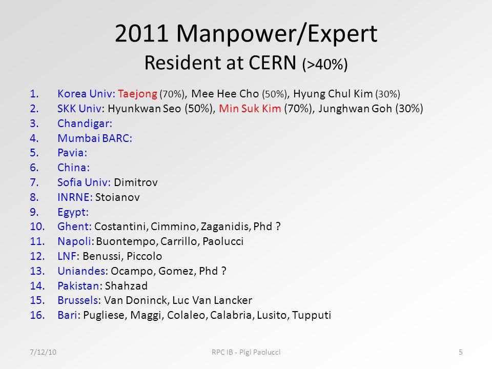 2011 Manpower/Expert Resident at CERN (>40%) 1.Korea Univ: Taejong (70%), Mee Hee Cho (50%), Hyung Chul Kim (30%) 2.SKK Univ: Hyunkwan Seo (50%), Min Suk Kim (70%), Junghwan Goh (30%) 3.Chandigar: 4.Mumbai BARC: 5.Pavia: 6.China: 7.Sofia Univ: Dimitrov 8.INRNE: Stoianov 9.Egypt: 10.Ghent: Costantini, Cimmino, Zaganidis, Phd .
