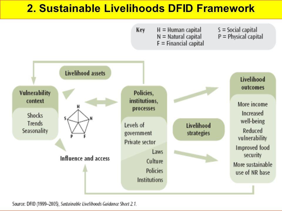 2. Sustainable Livelihoods DFID Framework