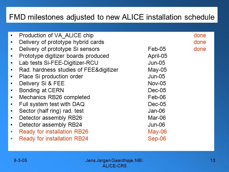 8-3-05Jens Jørgen Gaardhøje. NBI. ALICE-CR5 13 FMD milestones adjusted to new ALICE installation schedule Production of VA_ALICE chipdone Delivery of