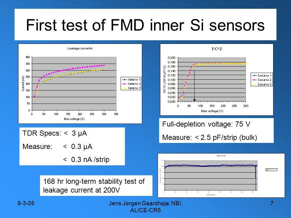 8-3-05Jens Jørgen Gaardhøje. NBI. ALICE-CR5 7 First test of FMD inner Si sensors TDR Specs: < 3 μA Measure: < 0.3 μA < 0.3 nA /strip Full-depletion vo