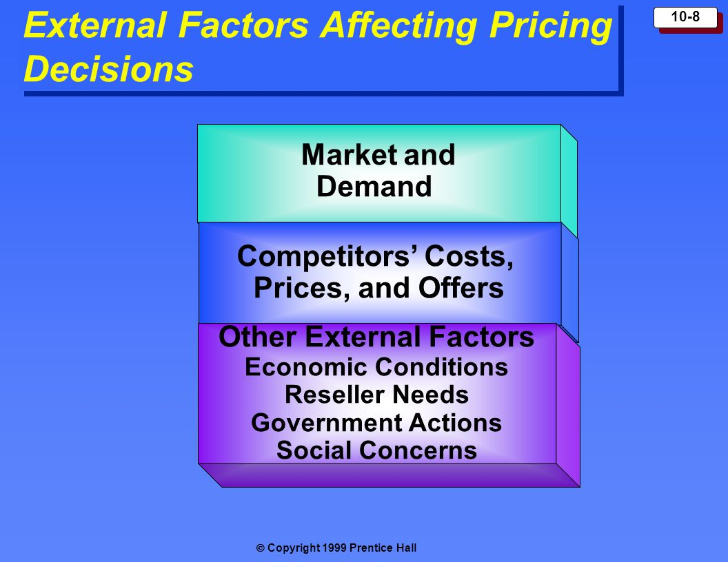  Copyright 1999 Prentice Hall 10-8 External Factors Affecting Pricing Decisions Market and Demand Competitors' Costs, Prices, and Offers Other Exter