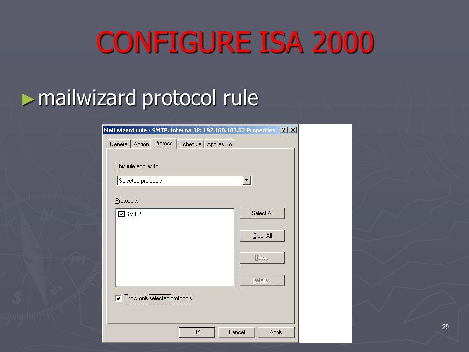 29 CONFIGURE ISA 2000 ► mailwizard protocol rule