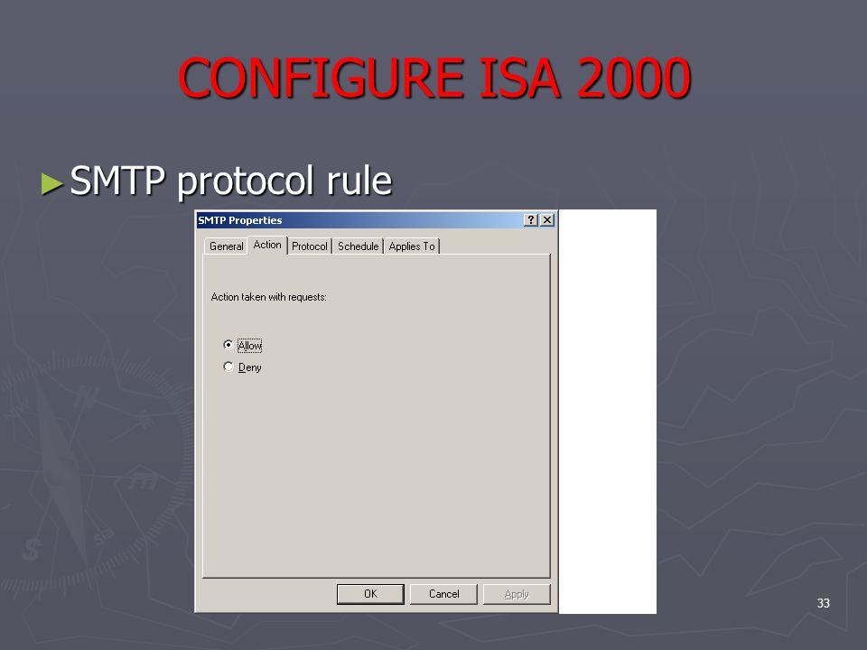 33 CONFIGURE ISA 2000 ► SMTP protocol rule