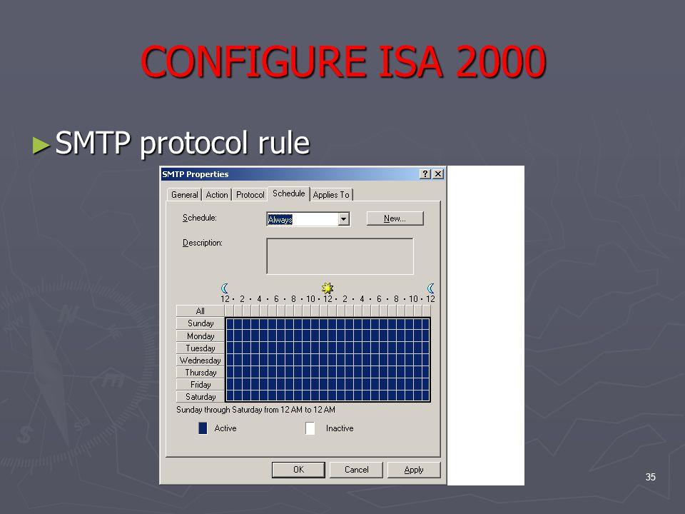 35 CONFIGURE ISA 2000 ► SMTP protocol rule