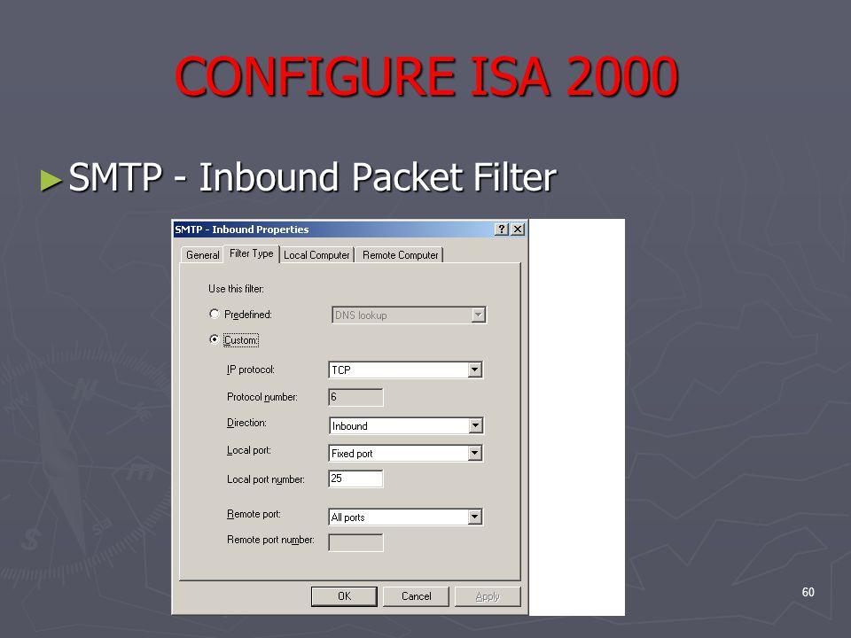 60 CONFIGURE ISA 2000 ► SMTP - Inbound Packet Filter