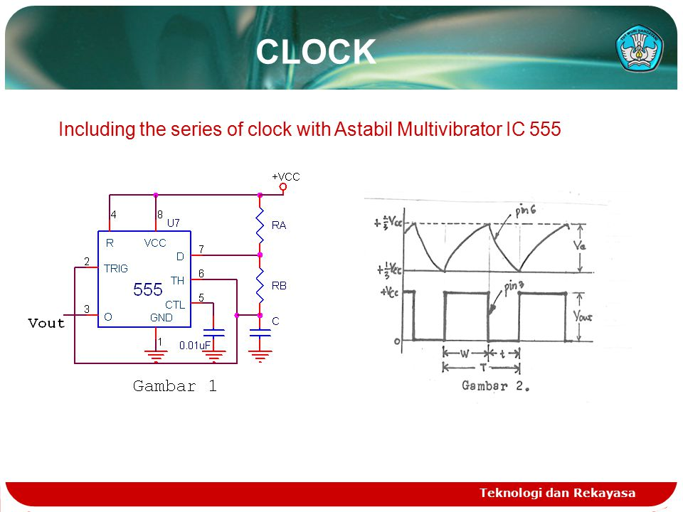 CLOCK Teknologi dan Rekayasa Including the series of clock with Astabil Multivibrator IC 555