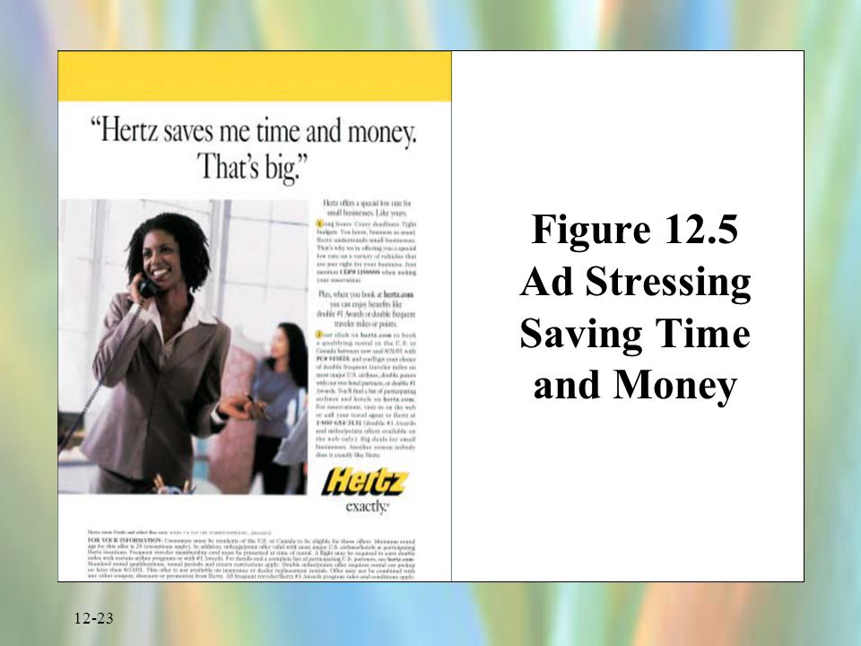 12-23 Figure 12.5 Ad Stressing Saving Time and Money
