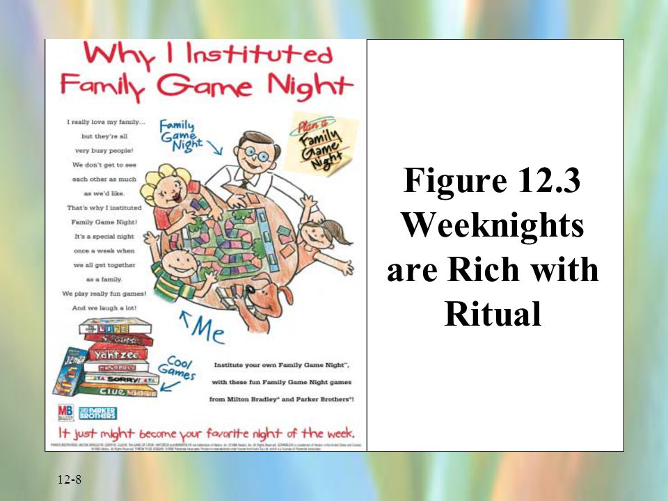 12-8 Figure 12.3 Weeknights are Rich with Ritual