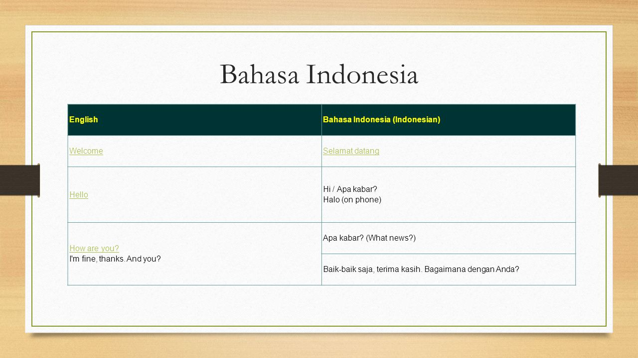 Bahasa Indonesia EnglishBahasa Indonesia (Indonesian) WelcomeSelamat datang Hello Hi / Apa kabar.