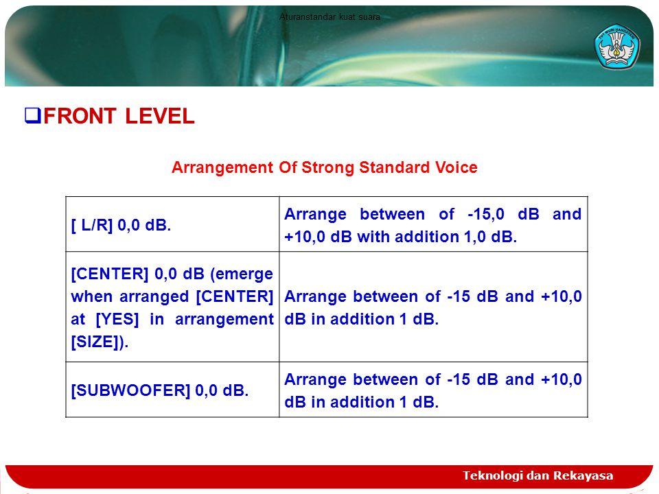 Teknologi dan Rekayasa  FRONT LEVEL [ L/R] 0,0 dB.