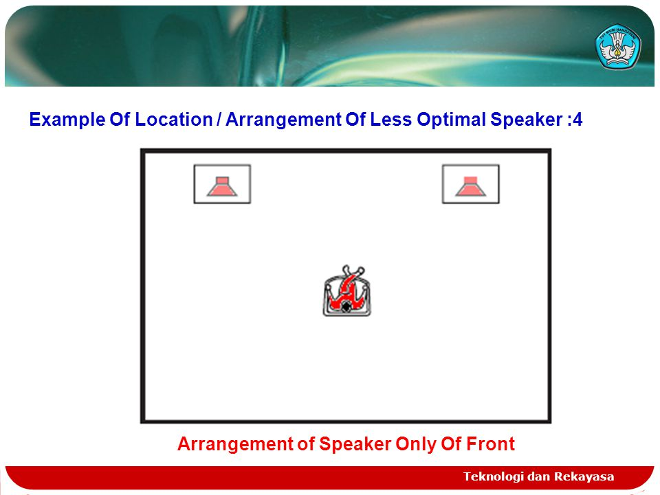 Teknologi dan Rekayasa Example Of Location / Arrangement Of Less Optimal Speaker :4 Arrangement of Speaker Only Of Front