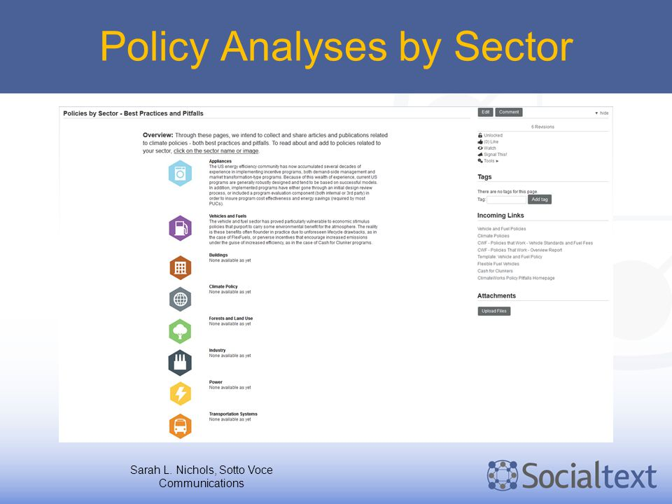 Policy Analyses by Sector Sarah L. Nichols, Sotto Voce Communications