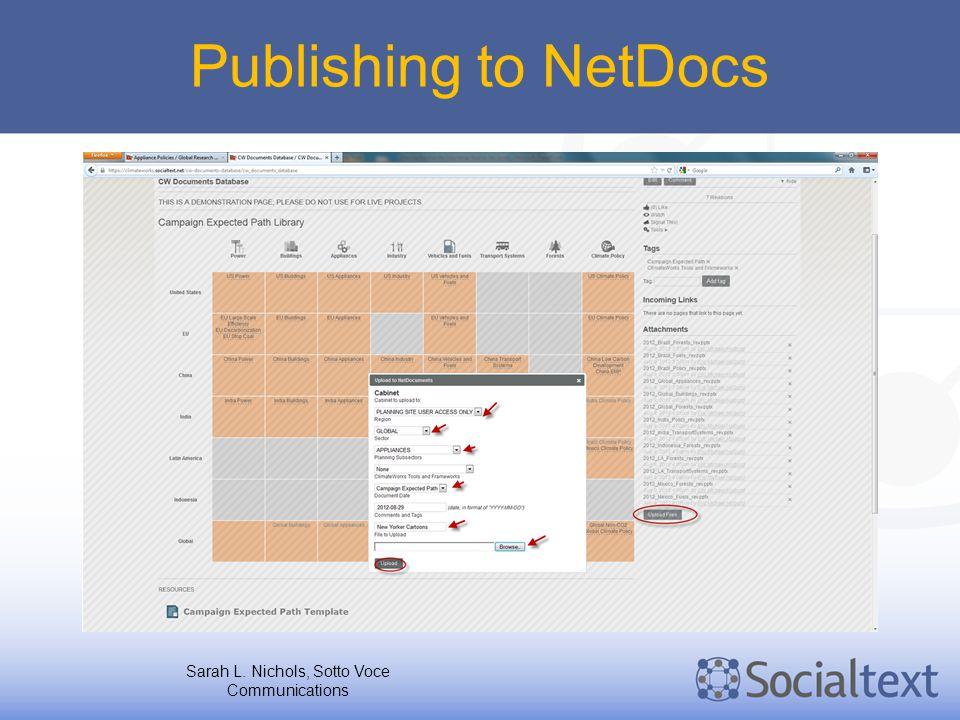 Publishing to NetDocs Sarah L. Nichols, Sotto Voce Communications
