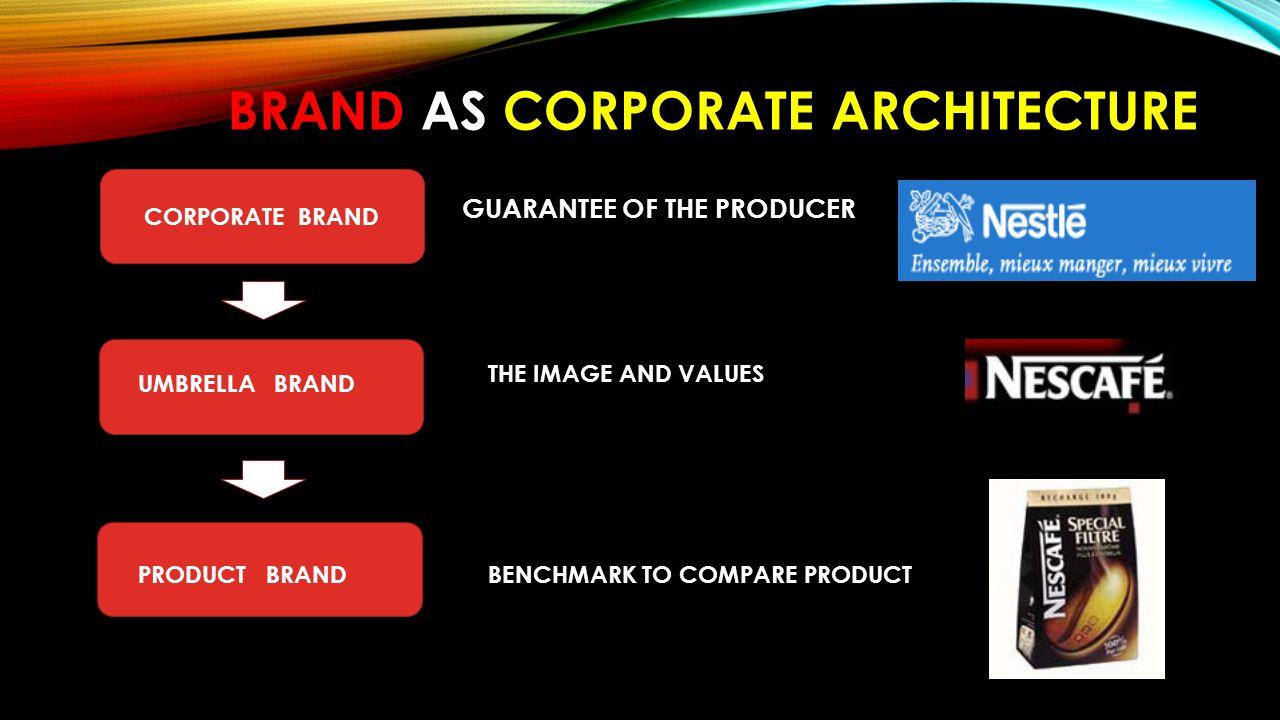 7500 Local Brands 140 Regional Strategic Brands 45 Worldwide Strategic Brands 10 Worldwide Corporate Brands Nestle's Branding Tree