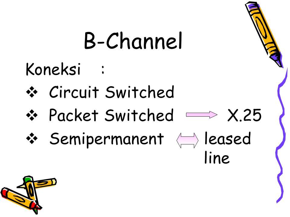 Struktur Transmisi B-Channel 64 kbps D-Channel 16 atau 64 kbps H-Channel 384, 1536, 1920 bps