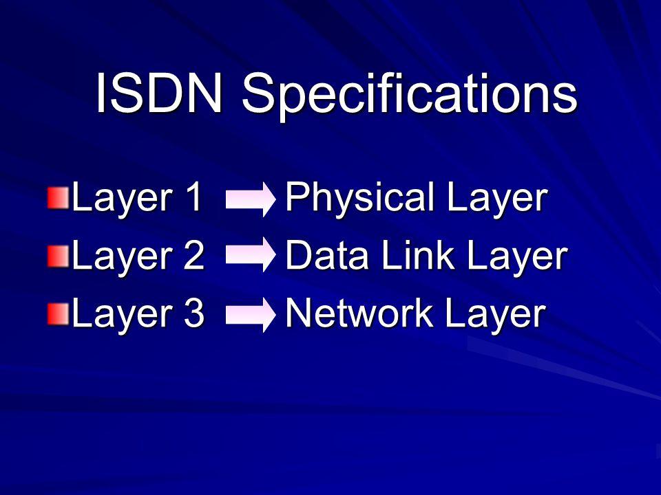 Saluran ISDN (cont.) 3.
