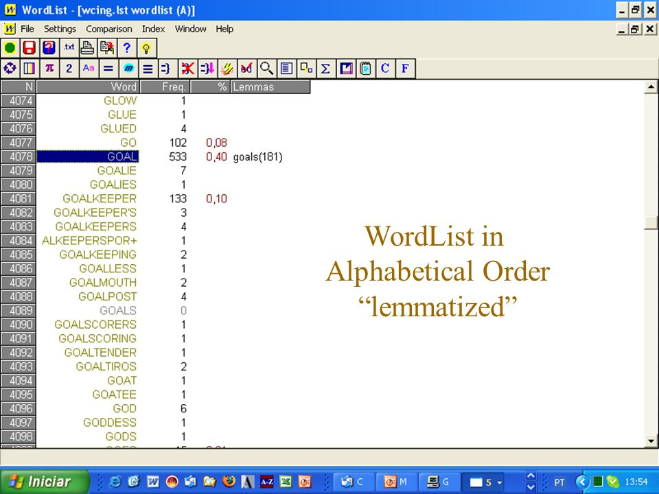 "WordList in Alphabetical Order ""lemmatized"""