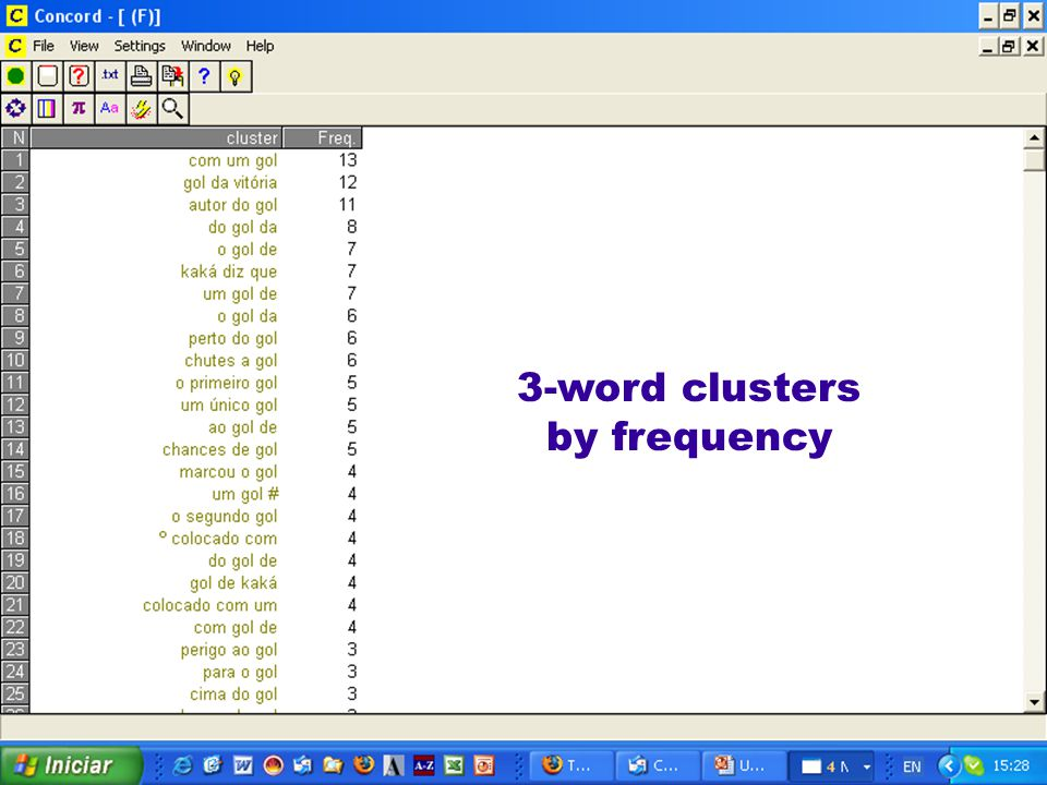 3-word clusters by frequency