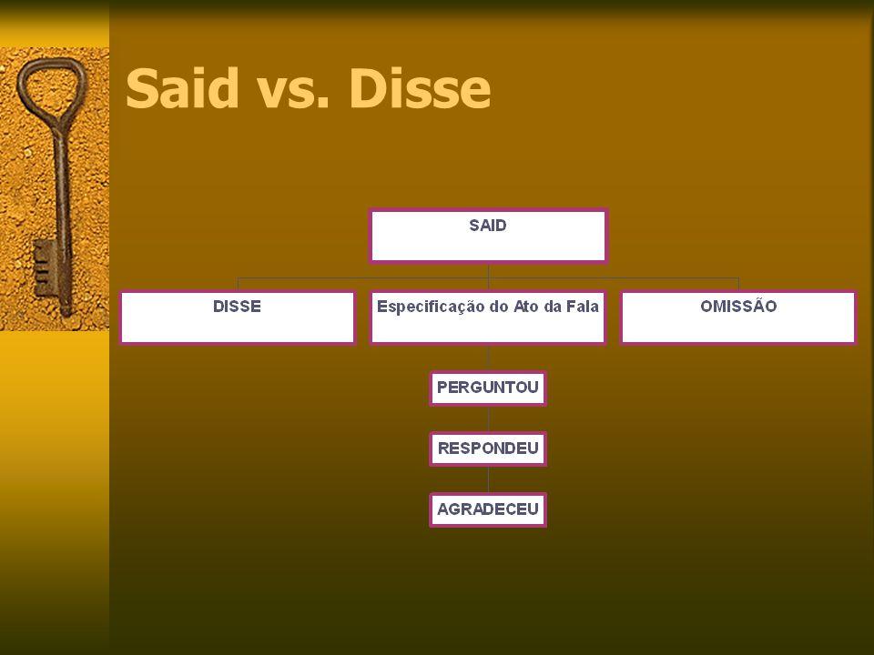 Said vs. Disse