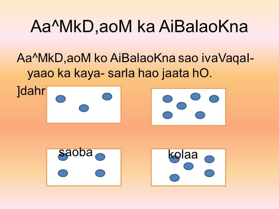 Aa^MkD,aoM ka AiBalaoKna Aa^MkD,aoM ko AiBalaoKna sao ivaVaqaI- yaao ka kaya- sarla hao jaata hO.