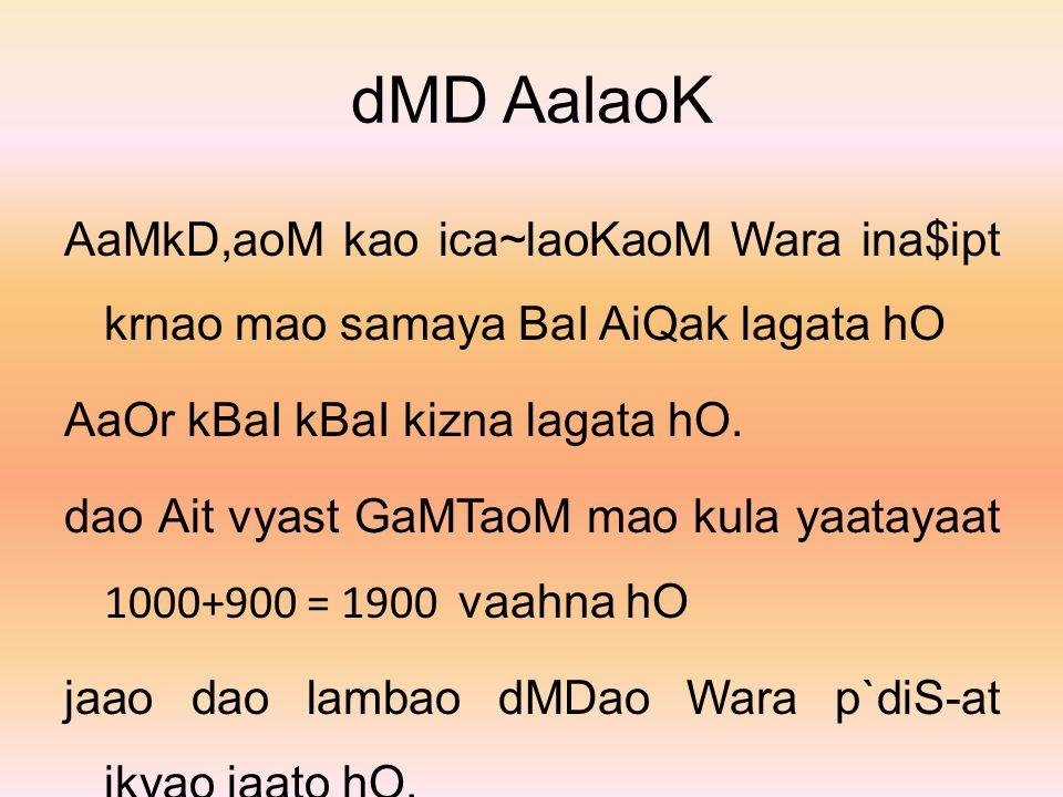 dMD AalaoK AaMkD,aoM kao ica~laoKaoM Wara ina$ipt krnao mao samaya BaI AiQak lagata hO AaOr kBaI kBaI kizna lagata hO.
