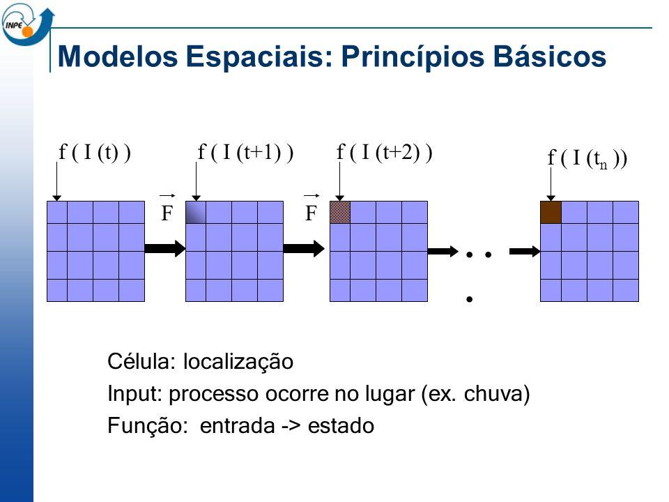 Modelos Espaciais: Princípios Básicos Célula: localização Input: processo ocorre no lugar (ex.