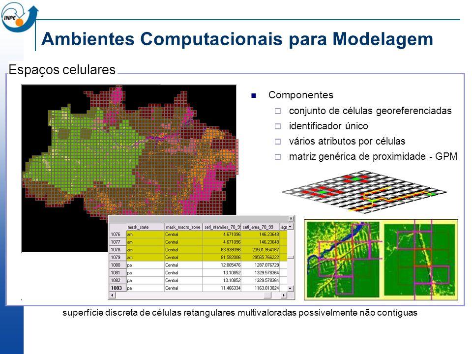 Ambientes Computacionais para Modelagem Espaços celulares Componentes  conjunto de células georeferenciadas  identificador único  vários atributos por células  matriz genérica de proximidade - GPM superfície discreta de células retangulares multivaloradas possivelmente não contíguas