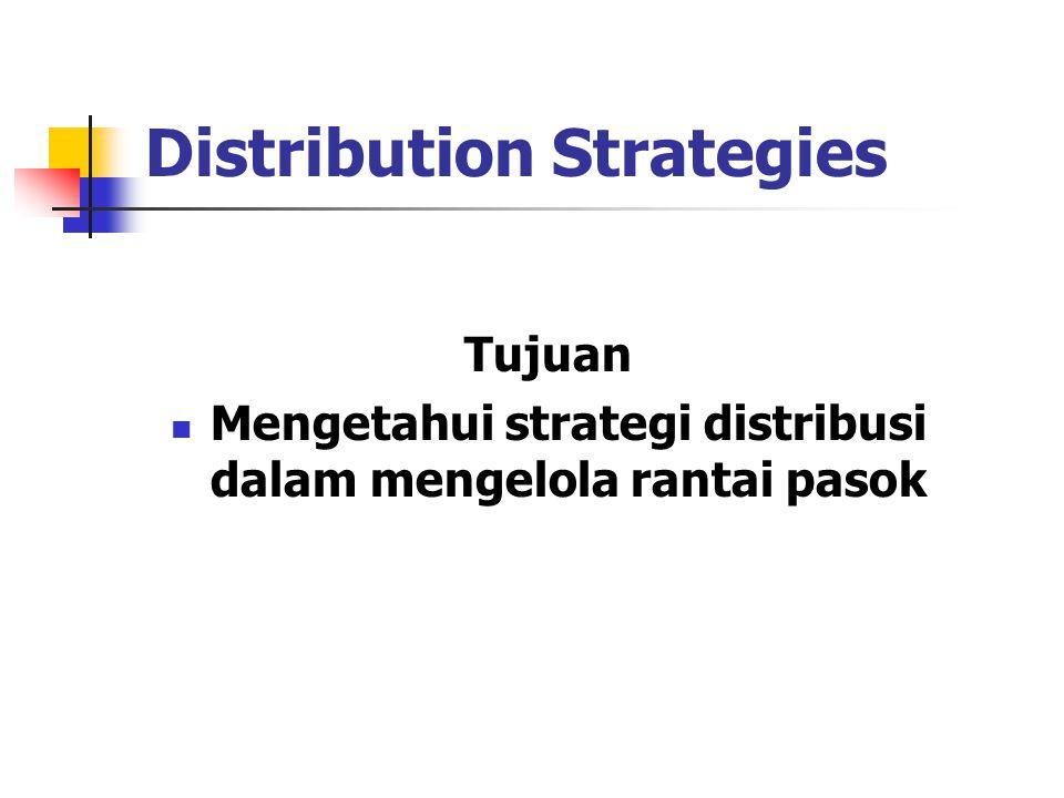Tujuan Mengetahui strategi distribusi dalam mengelola rantai pasok Distribution Strategies
