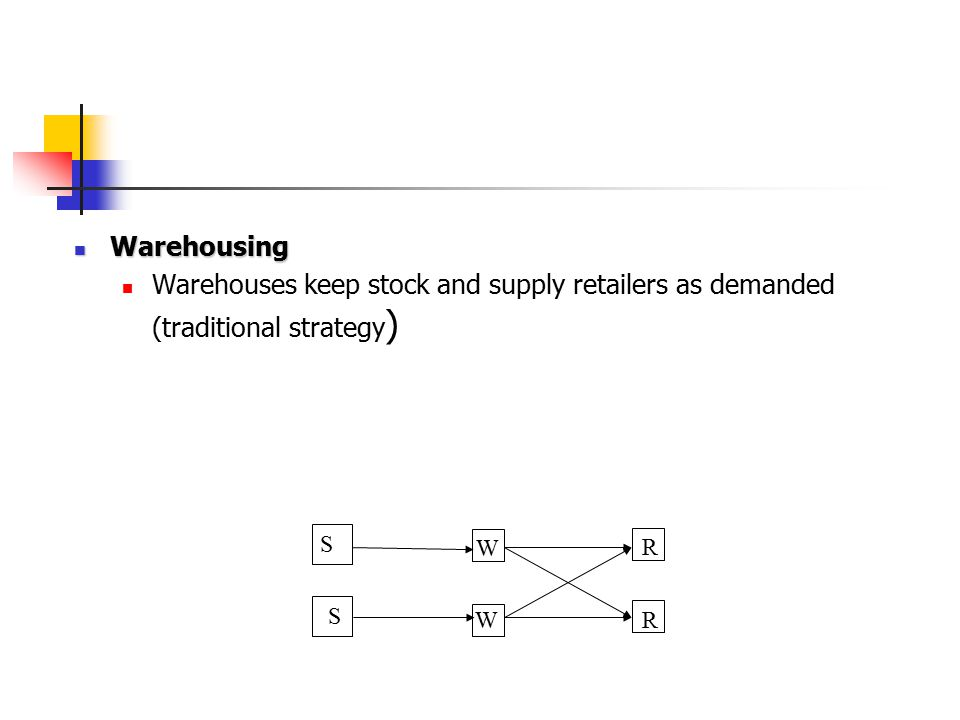 Warehousing Warehousing Warehouses keep stock and supply retailers as demanded (traditional strategy ) W W R R S S