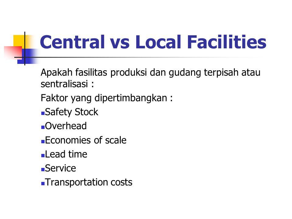 Central vs Local Facilities Apakah fasilitas produksi dan gudang terpisah atau sentralisasi : Faktor yang dipertimbangkan : Safety Stock Overhead Econ