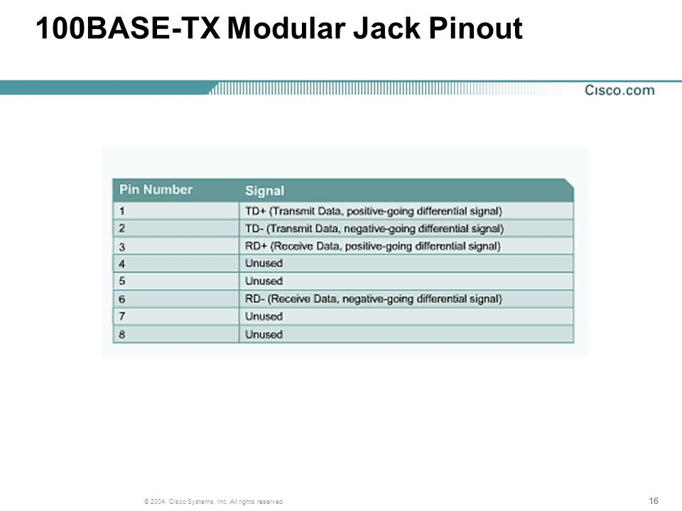 16 © 2004, Cisco Systems, Inc. All rights reserved. 100BASE-TX Modular Jack Pinout