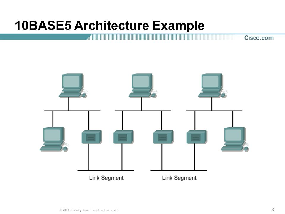 999 © 2004, Cisco Systems, Inc. All rights reserved. 10BASE5 Architecture Example