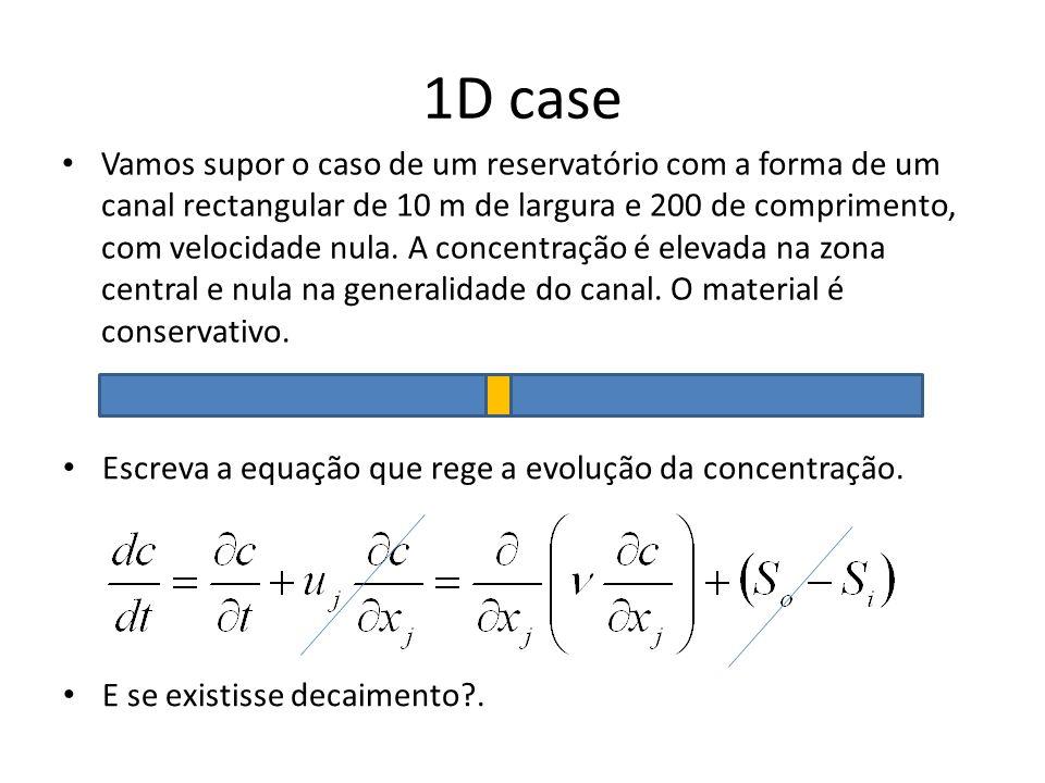 1D case Vamos supor o caso de um reservatório com a forma de um canal rectangular de 10 m de largura e 200 de comprimento, com velocidade nula.