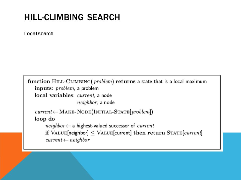 HILL-CLIMBING SEARCH Local search