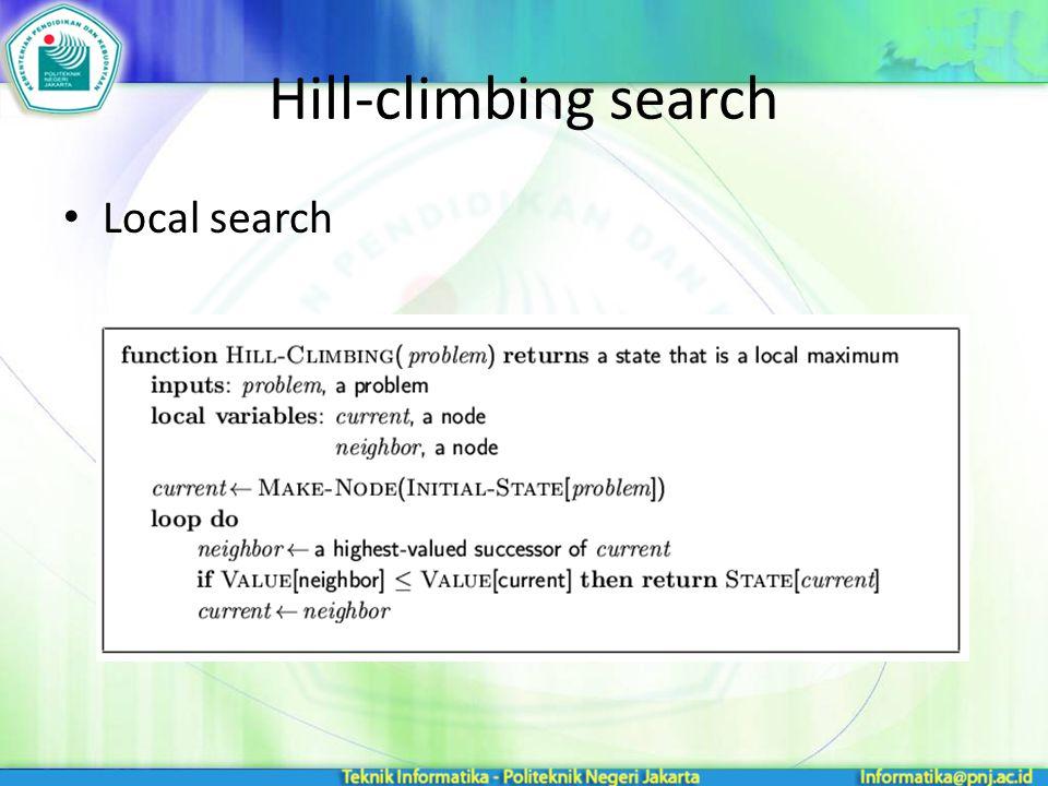 Hill-climbing search Local search