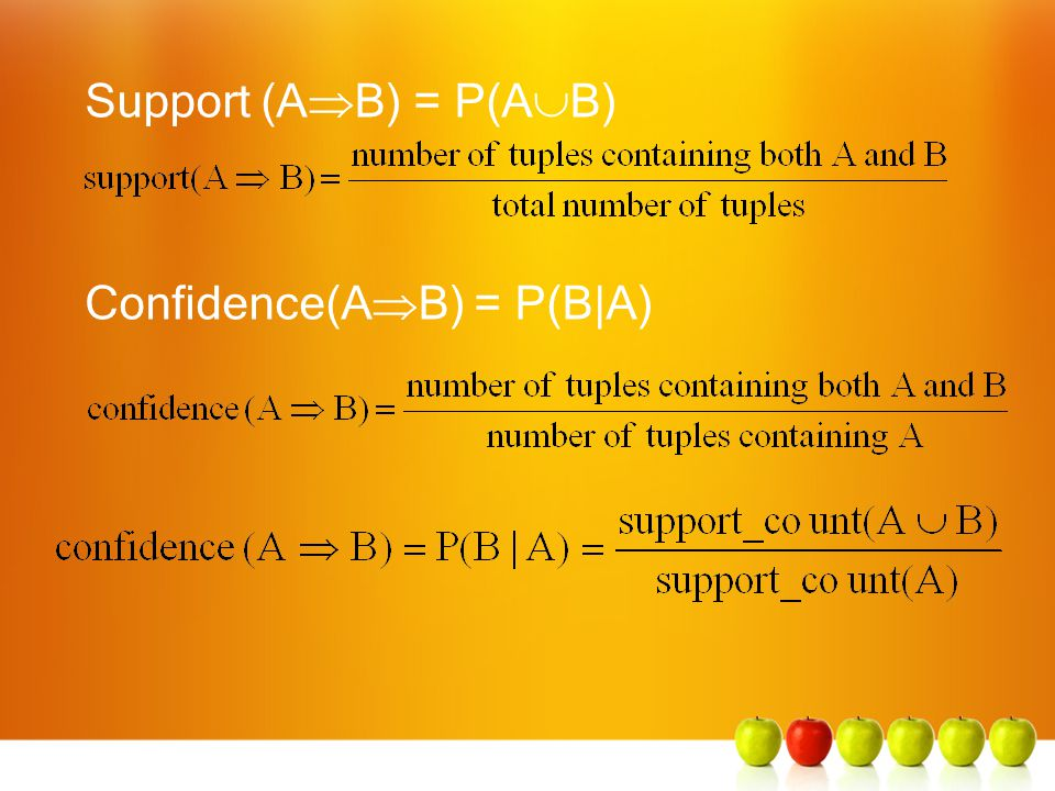 Support (A  B) = P(A  B) Confidence(A  B) = P(B|A)