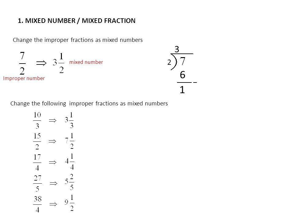 2.DECIMAL FRACTIONS, PERCENTAGE AND PER MILLE fraction decimal 0.25 4 0.