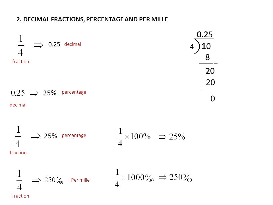 2. DECIMAL FRACTIONS, PERCENTAGE AND PER MILLE fraction decimal 0.25 4 0.
