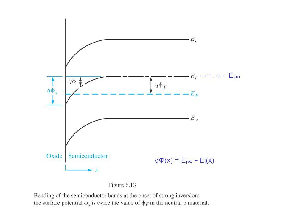 Ei∞Ei∞ qΦ(x) = E i ∞ - E i (x)