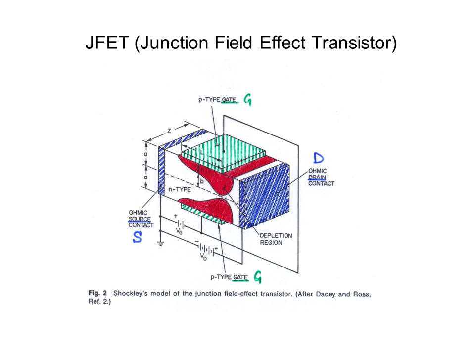 JFET (Junction Field Effect Transistor)