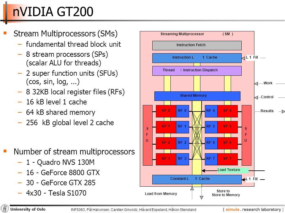 INF5063, Pål Halvorsen, Carsten Griwodz, Håvard Espeland, Håkon Stensland University of Oslo nVIDIA GT200  Stream Multiprocessors (SMs) −fundamental thread block unit −8 stream processors (SPs) (scalar ALU for threads) −2 super function units (SFUs) (cos, sin, log,...) −8 32KB local register files (RFs) −16 kB level 1 cache −64 kB shared memory −256 kB global level 2 cache  Number of stream multiprocessors −1 - Quadro NVS 130M −16 - GeForce 8800 GTX −30 - GeForce GTX 285 −4x30 - Tesla S1070