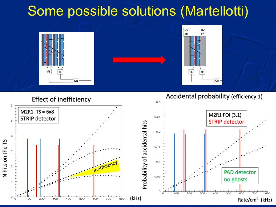 Some possible solutions (Martellotti) CERN, 21/2/2014A. Cardini / INFN Cagliari